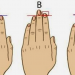 What Does Your Finger Length Says About Your Personality?